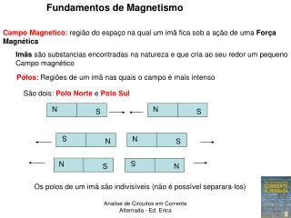 Fundamentos de Magnetismo