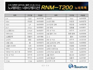 RNM-T200 노래목록1(1-50)