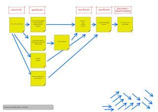 Indsatsteori for projekt firmaklasse – kantinedrift