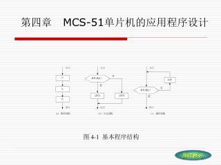 第四章    MCS-51 单片机的应用程序设计