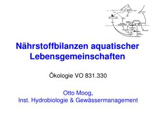 N hrstoffbilanzen aquatischer Lebensgemeinschaften