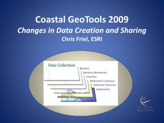 Coastal GeoTools 2009 Changes in Data Creation and Sharing Chris Friel, ESRI