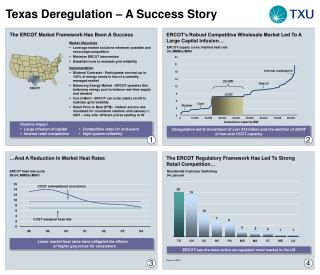 Texas Deregulation – A Success Story