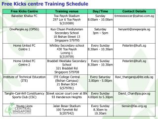 Free Kicks centre Training Schedule