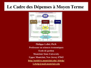 Philippe LeBel, Ph.D. Professeur en sciences  conomiques Ecole de gestion Montclair State University Upper Montclair, Ne