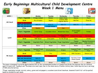 Early Beginnings Multicultural Child Development Centre Week 1 Menu