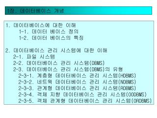 1.  데이터베이스에 대한 이해 1-1.  데이터 베이스 정의 1-2.  데이터 베이스의 특징 2.  데이터베이스 관리 시스템에 대한 이해 2-1.  파일 시스템