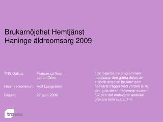 Brukarnöjdhet Hemtjänst  Haninge äldreomsorg 2009