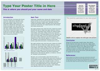 Type Your Poster Title in Here This is where you should put your name and date