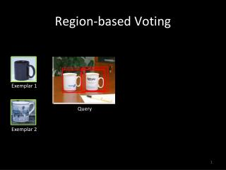 Region-based Voting