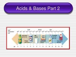 Acids & Bases Part 2