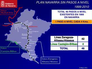 PLAN NAVARRA SIN PASOS A NIVEL 1999-2010