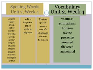 Spelling Words Unit 2, Week 4