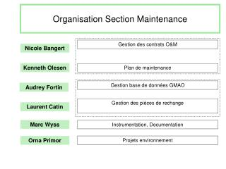 Organisation Section Maintenance
