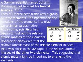A German scientist named Johann Dobereiner put forward his  law of triads  in 1817.