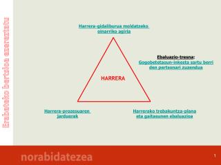 HARRERA