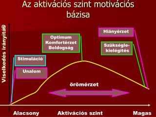 Az aktiv�ci�s szint motiv�ci�s b�zisa