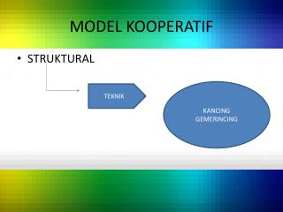 MODEL KOOPERATIF