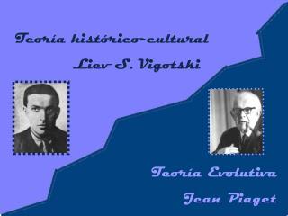 Teor�a hist�rico-cultural  Liev S. Vigotski