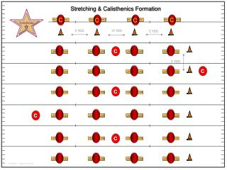 Stretching & Calisthenics Formation