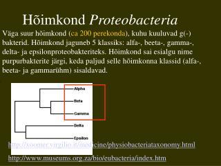 H�imkond  Proteobacteria