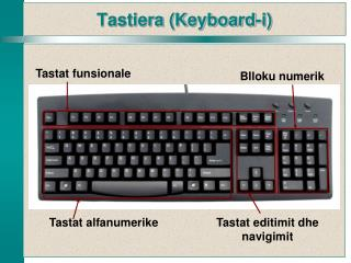 Tastiera (Keyboard-i)