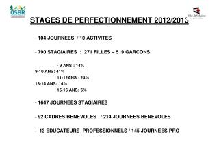 STAGES DE PERFECTIONNEMENT 2012/2013