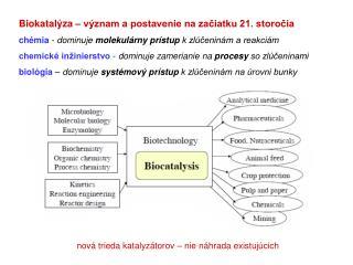 Biokatalýza – význam a postavenie na začiatku 21. storočia