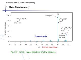 Chapters 11&20 Mass Spectrometry 1. Mass Spectrometry
