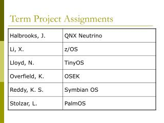 Term Project Assignments