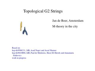 Topological G2 Strings