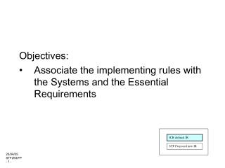 Objectives: Associate the implementing rules with the Systems and the Essential Requirements