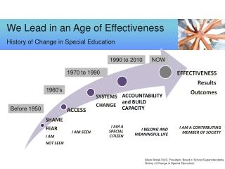 We Lead in an Age of Effectiveness