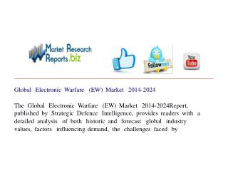 Global Electronic Warfare (EW) Market 2014-2024