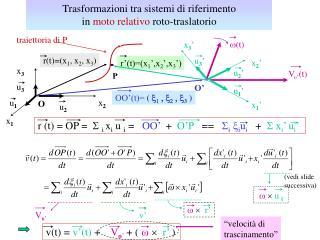 Trasformazioni tra sistemi di riferimento  in moto relativo roto-traslatorio