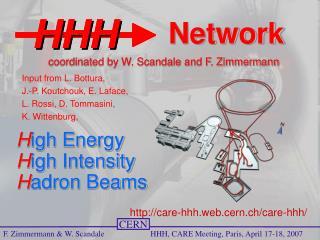 H igh Energy H igh Intensity H adron Beams