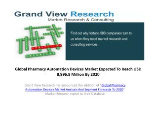 Pharmacy Automation Devices Industry Trends Growth to 2020