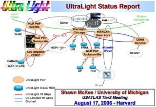 UltraLight Status Report