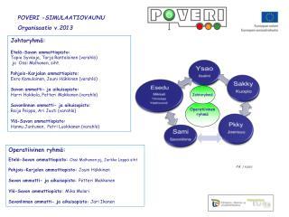 POVERI -SIMULAATIOVAUNU Organisaatio v.2013