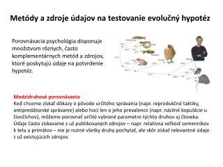 Metódy a zdroje údajov na testovanie evolučný hypotéz