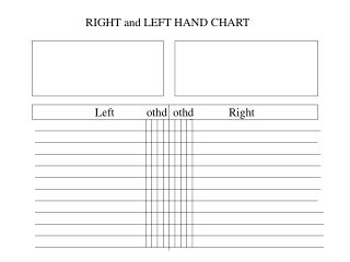 RIGHT and LEFT HAND CHART