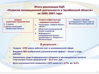 Итоги реализации ОЦП  «Развитие инновационной деятельности в Челябинской области»