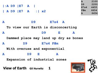 View of Earth    Gil Hurwitz      1