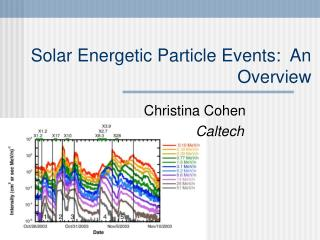 Solar Energetic Particle Events:  An Overview