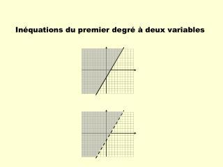 Inéquations du premier degré à deux variables