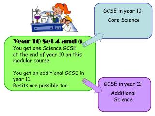 Year 10 Set 4 and 5 You get one Science GCSE at the end of year 10 on this modular course.