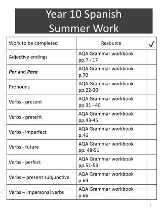 Year 10 Spanish Summer Work