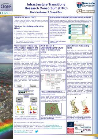 Infrastructure Transitions  Research Consortium (ITRC)  David Alderson & Stuart Barr