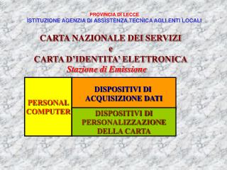 CARTA NAZIONALE DEI SERVIZI e CARTA D'IDENTITA' ELETTRONICA