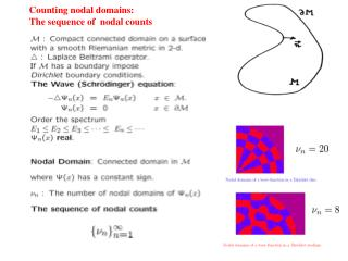 Counting nodal domains: The sequence of  nodal counts
